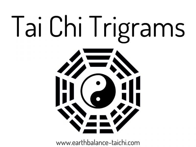 Tai Chi Trigrams